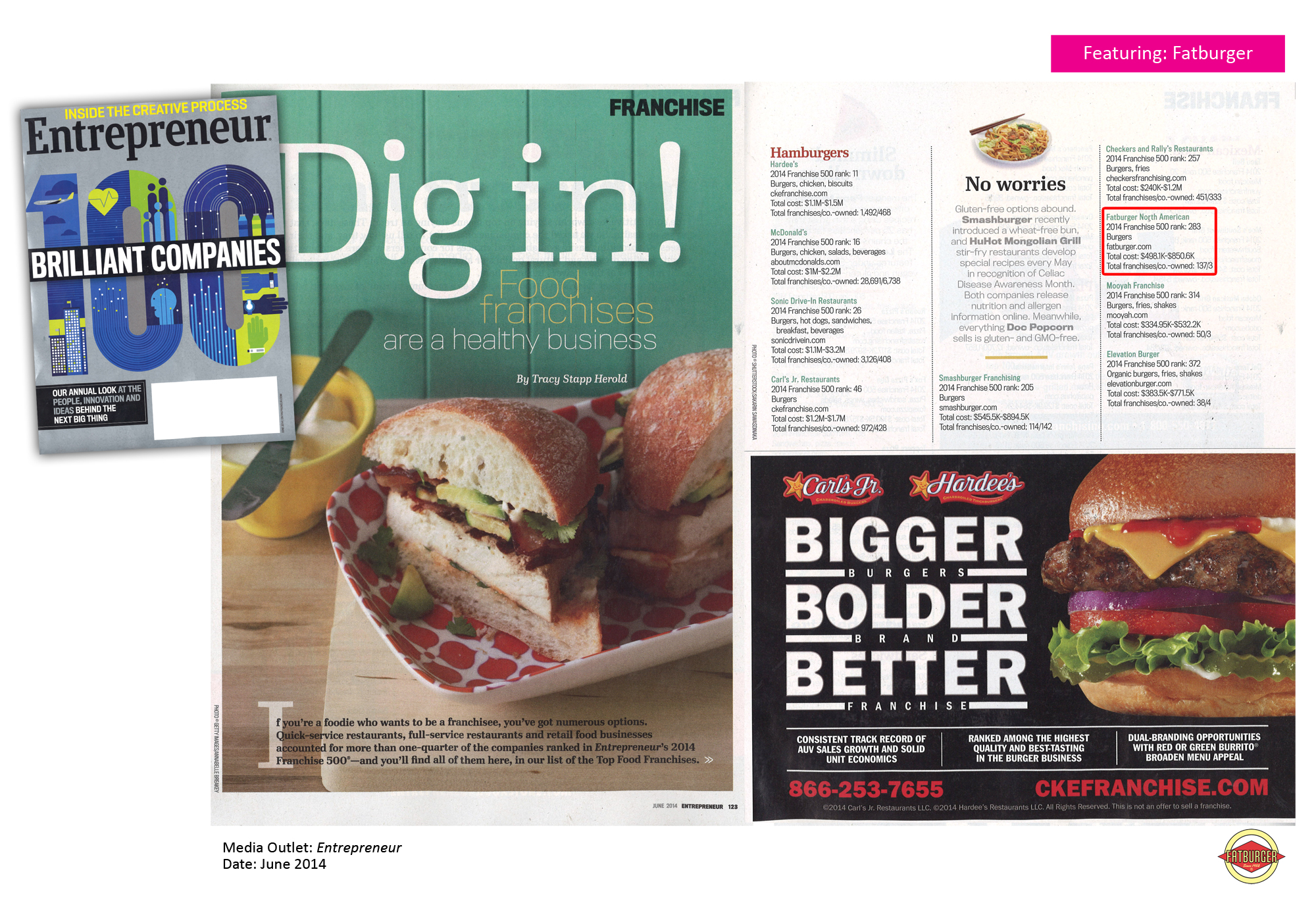 Fatburger Lists as a Top Food Franchise in Entrepreneur Magazine
